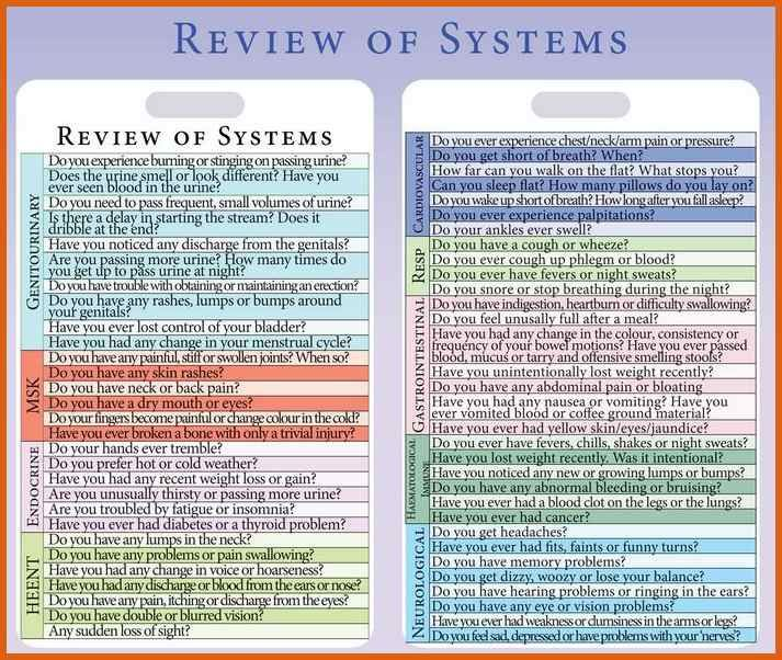 Review Of Systems Template Review Of Systems Template Review Of