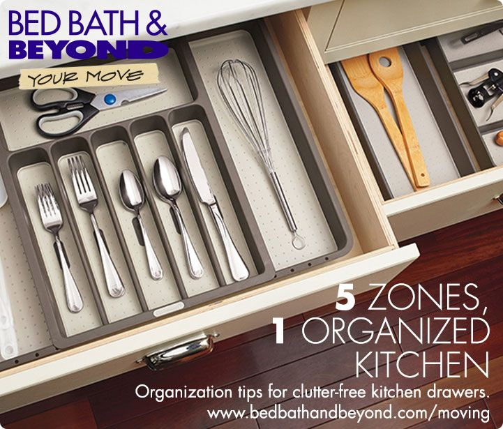 Kitchen Storage Zones: Getting Your New Kitchen Organized Has Never Been Easier