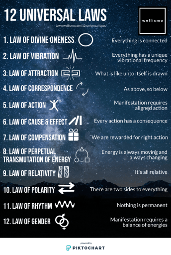All 12 Universal Laws, explained with real world examples