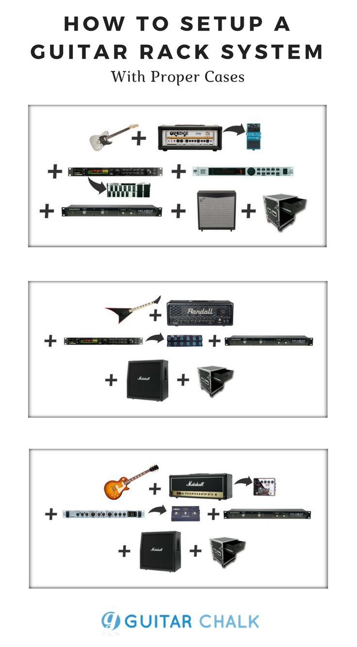 how to set up a guitar rack system