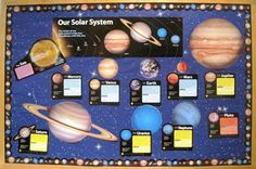 dibujos de decoracion science display board - Buscar con Google
