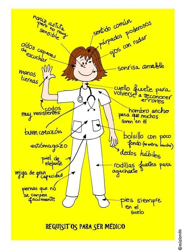 Requisitos Para Ser Medico With Images Doctor Medical