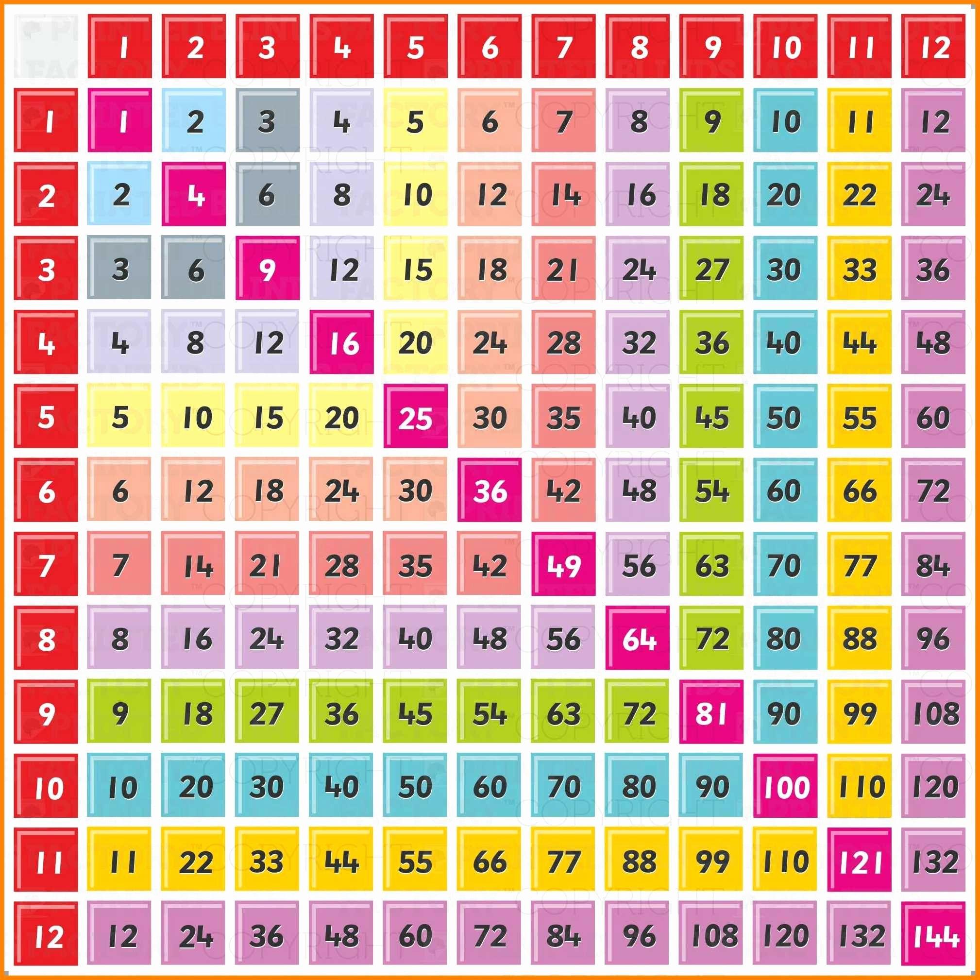 Multiplication 25x25 Multiplication Chart 1 100 Rainbow
