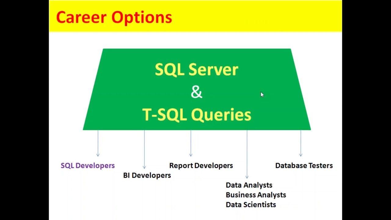 Microsoft SQL Server T SQL Course   T-SQL,MSBI LIVE TRAINING
