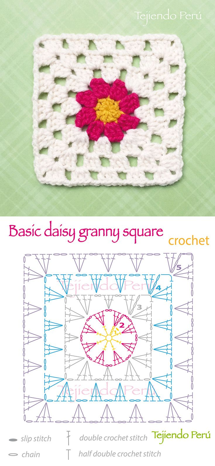 Crochet: basic daisy granny square pattern (diagram or chart ...