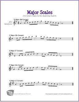 Major Scales For Alto Saxophone Free Sheet Music For Saxophone