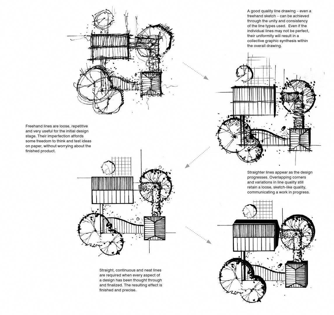 Landscape Architecture Drawing Tips Landscape architect