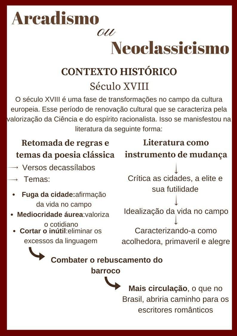 Pin De Clm Em Literatura Estudos Para O Enem Planos De Estudo