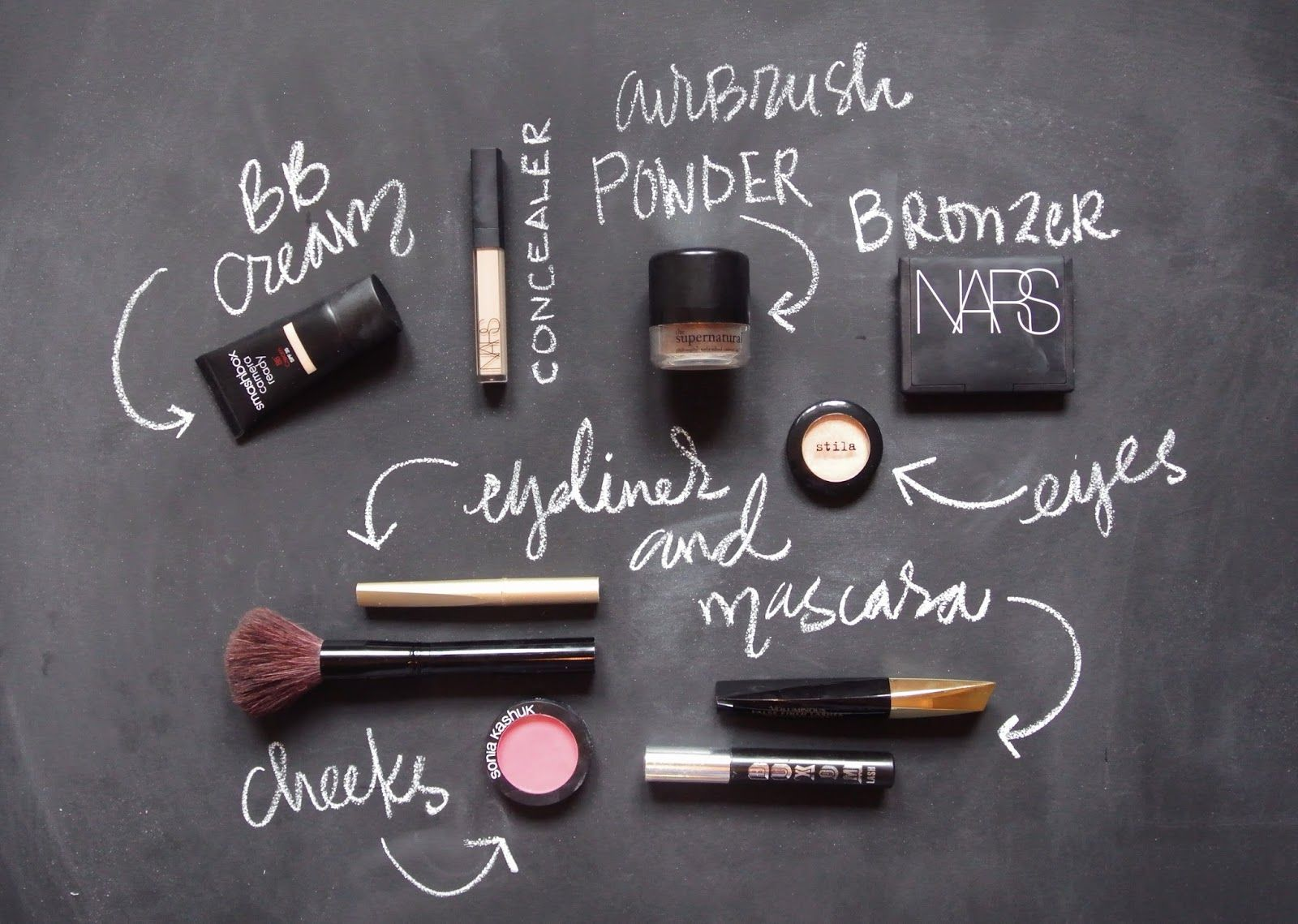 Makeup & Skincare Favorites