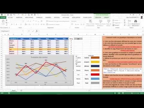 Excel VBA - Comment rendre votre Tableau de Bord dynamique