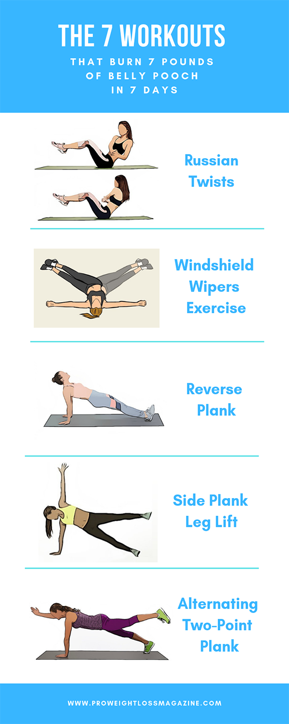 The 7 Workout That Burns 7 Pounds Of Belly Pooch In 7 Days -   18 fitness workouts thighs ideas