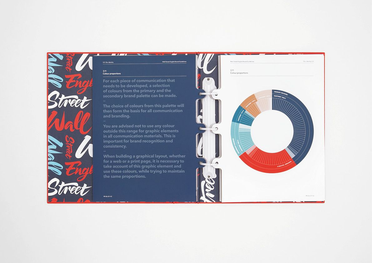 Wall Street English Brand Guidelines on Behance