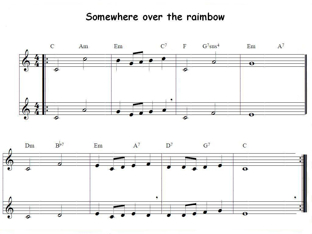 Over the rainbow recorder scorescanciones flauta pinterest over the rainbow hexwebz Gallery