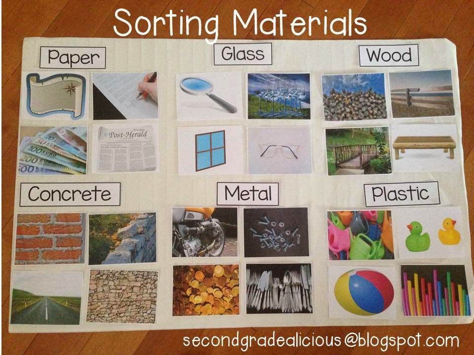 Materials objects and everyday structures science for Waste material activity
