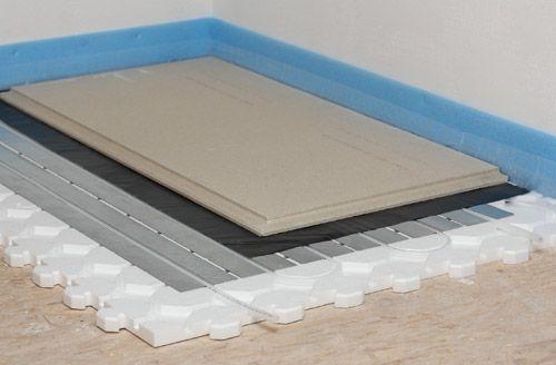 Fussbodenheizung Mit Komplett Trockenem Bodenaufbau Wir Klaren Auf Altbau Auf Bodenaufbau Fussbodenhe Underfloor Heating Container House Ecological House