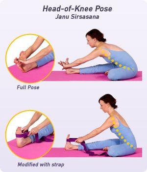 how to do headofknee pose in yoga  best yoga core