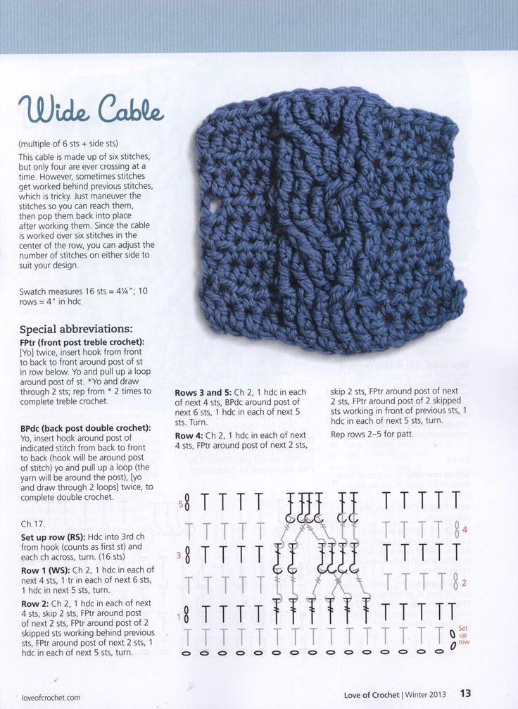 Image result for crochet cable stitch diagram | crochet | Pinterest ...