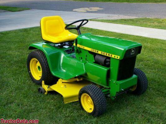 Greenpartstore John Deere Parts And More Parts For >> Pin On John Deere Mowers