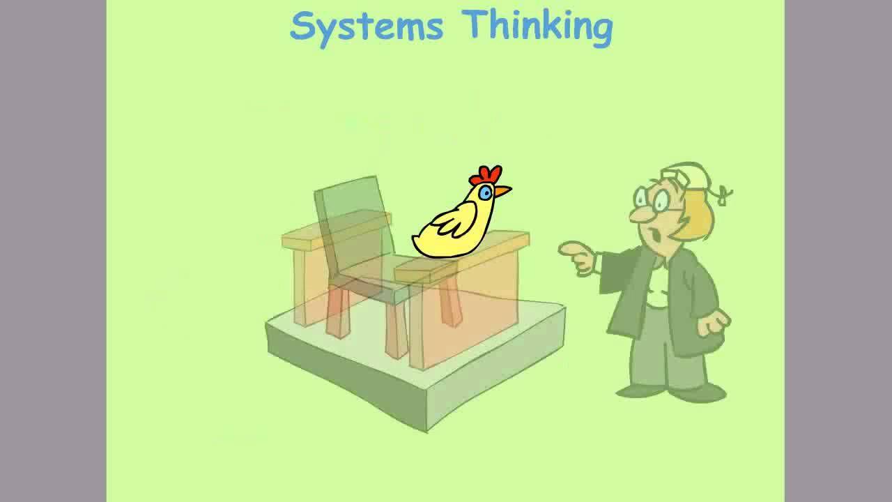 Systems Thinking (met afbeeldingen)