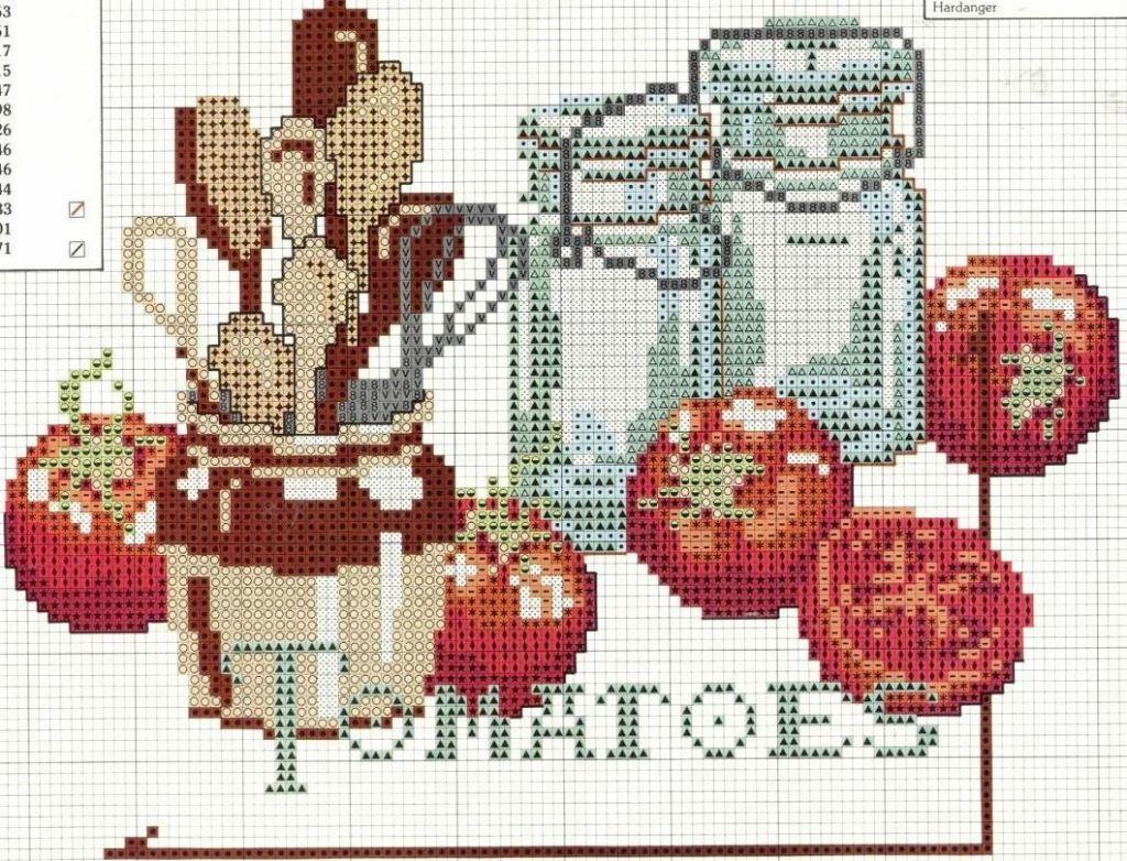 Вышивка схемы крестом кухонная тематика