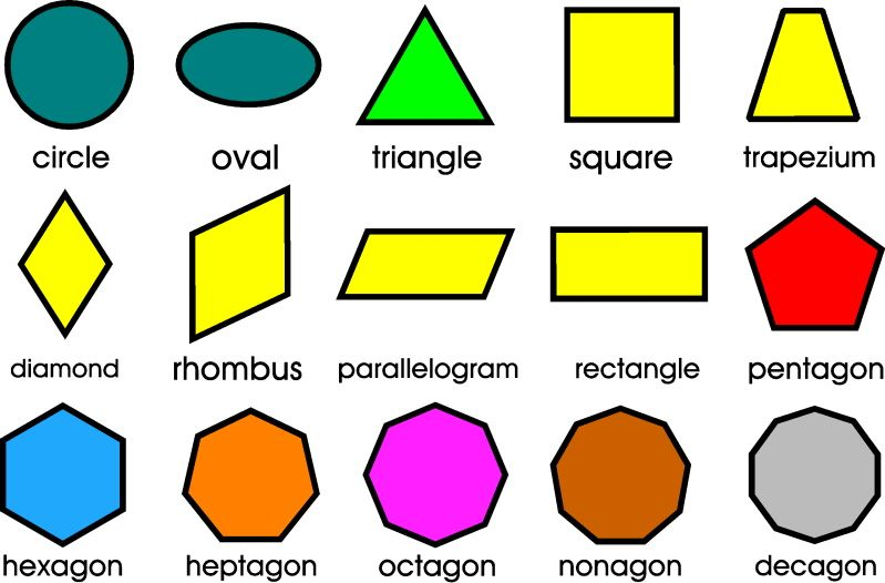 geometric shapes names - Verizon Yahoo Search Yahoo Image