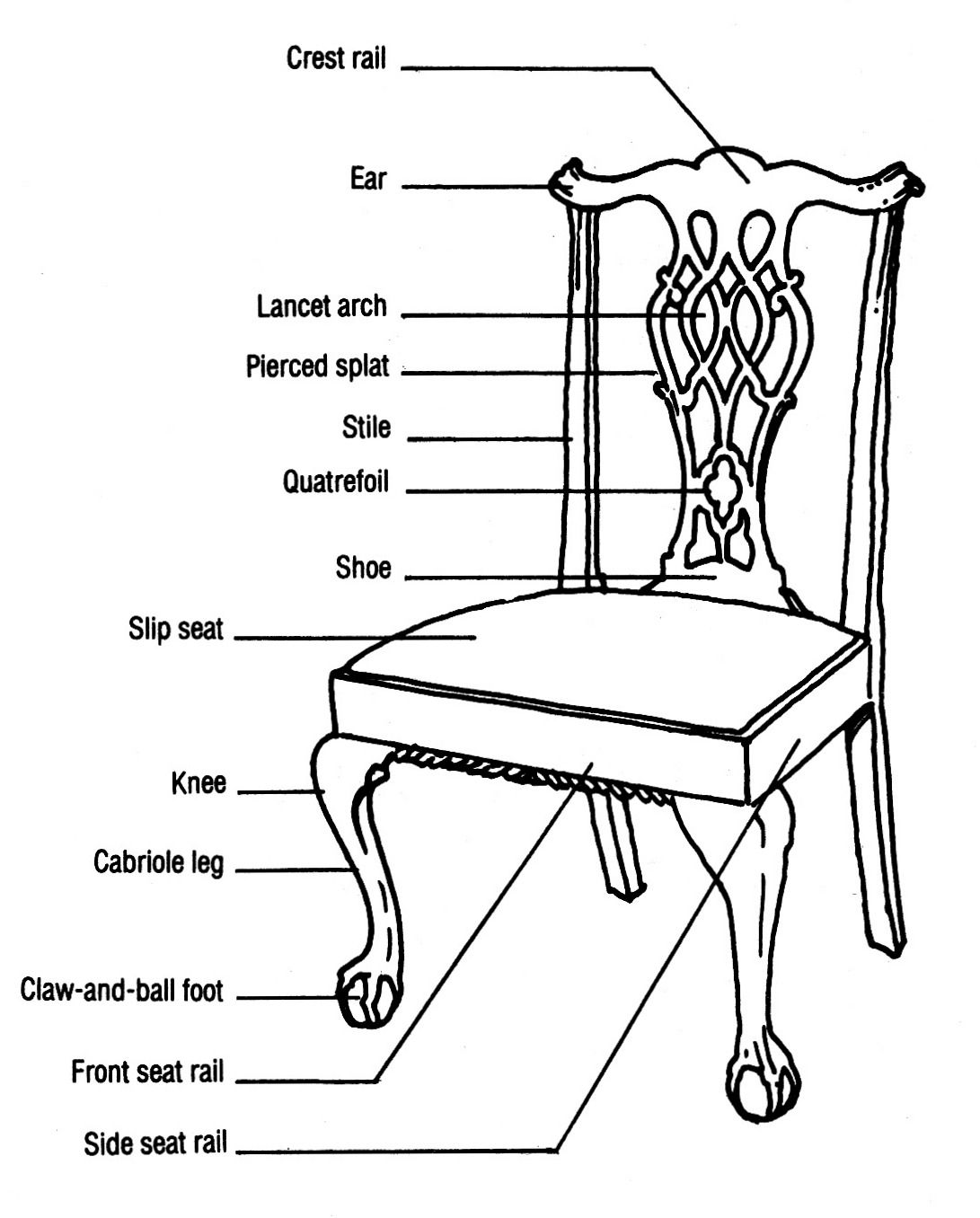 Diagram of Chippendale side chair from New York (1755 - 1795). - Diagram Of Chippendale Side Chair From New York (1755 - 1795