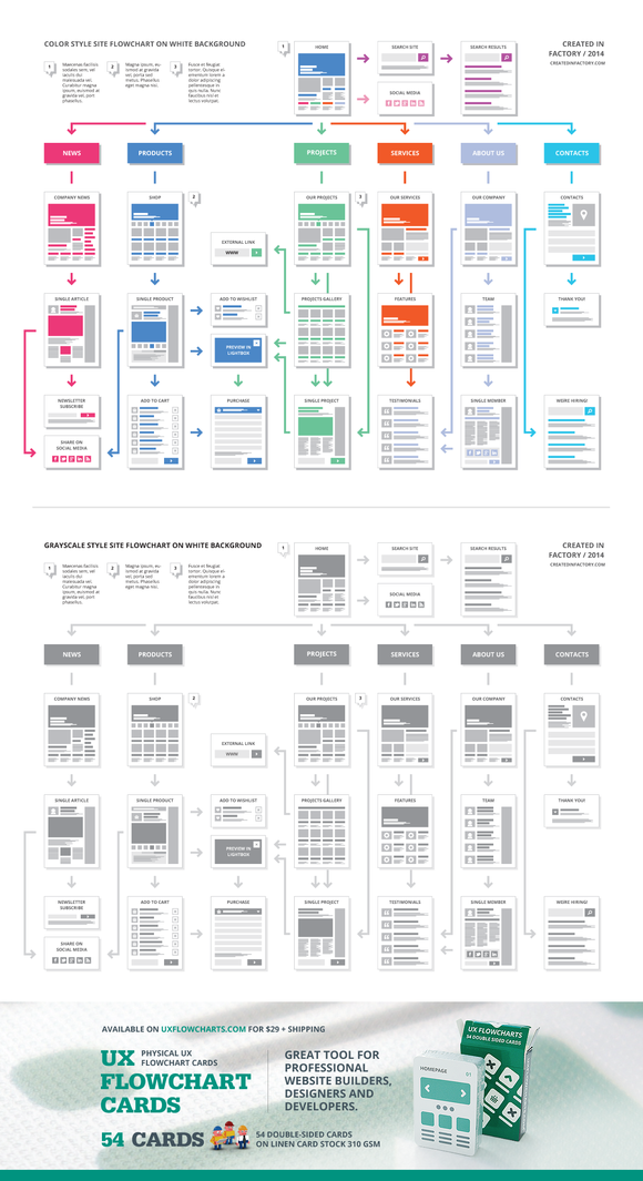 Map design ui ux branding website structure flow chart also web templates template rh pinterest