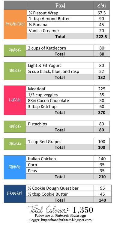 1,350 calorie meal plan designed by @Katelyn Suggs