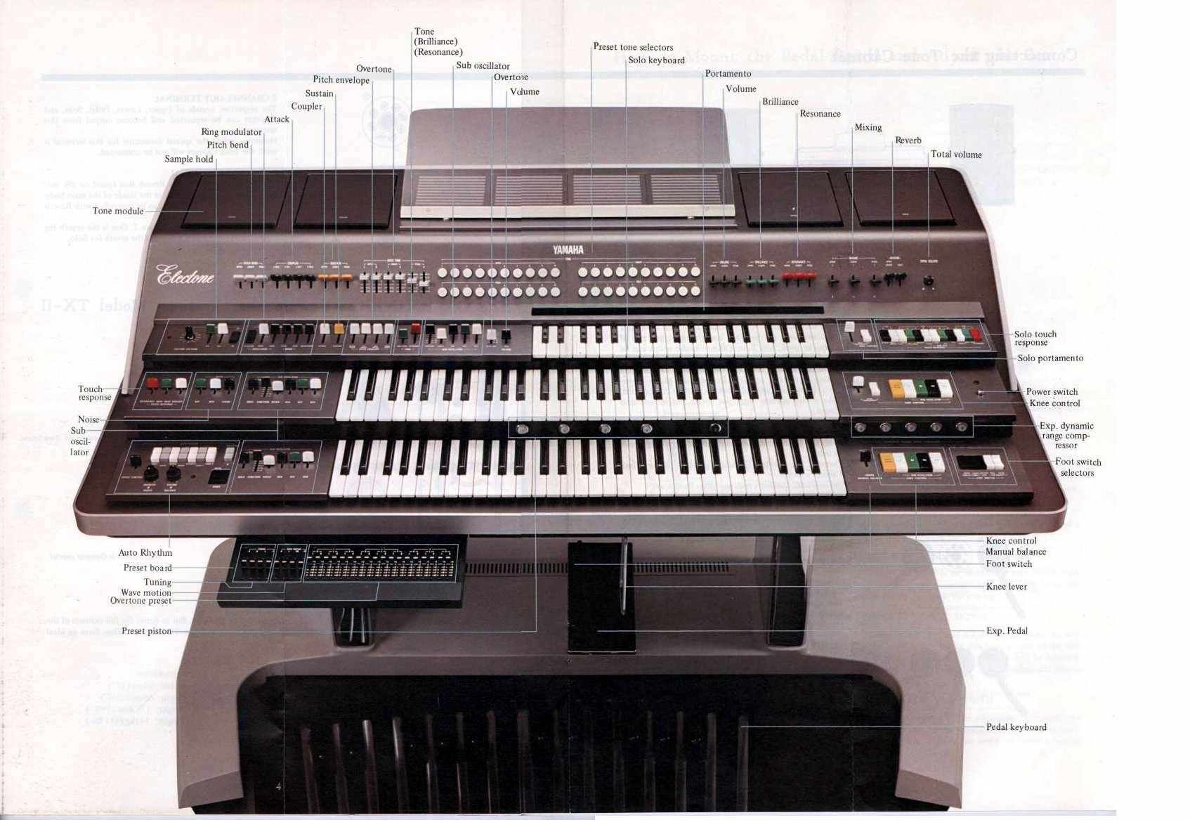 Yamaha GX1 Synthesizer | Vintage Synths | Synthesizer music