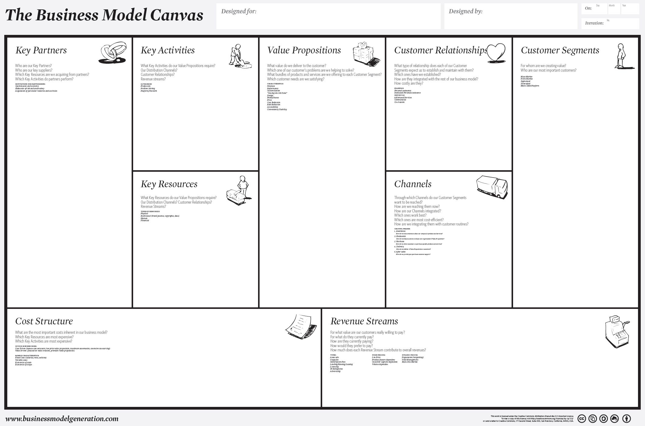 Business model canvas google search crossroads of education business model canvas google search best business plan startup business plan template business friedricerecipe Choice Image