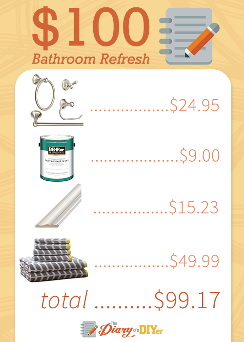 how to refresh your bathroom with 100 bathroom update on fast and easy ways to refresh your home on a budget id=41275