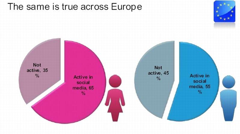 Hombres son de Foursquare y las mujeres de Facebook (2)