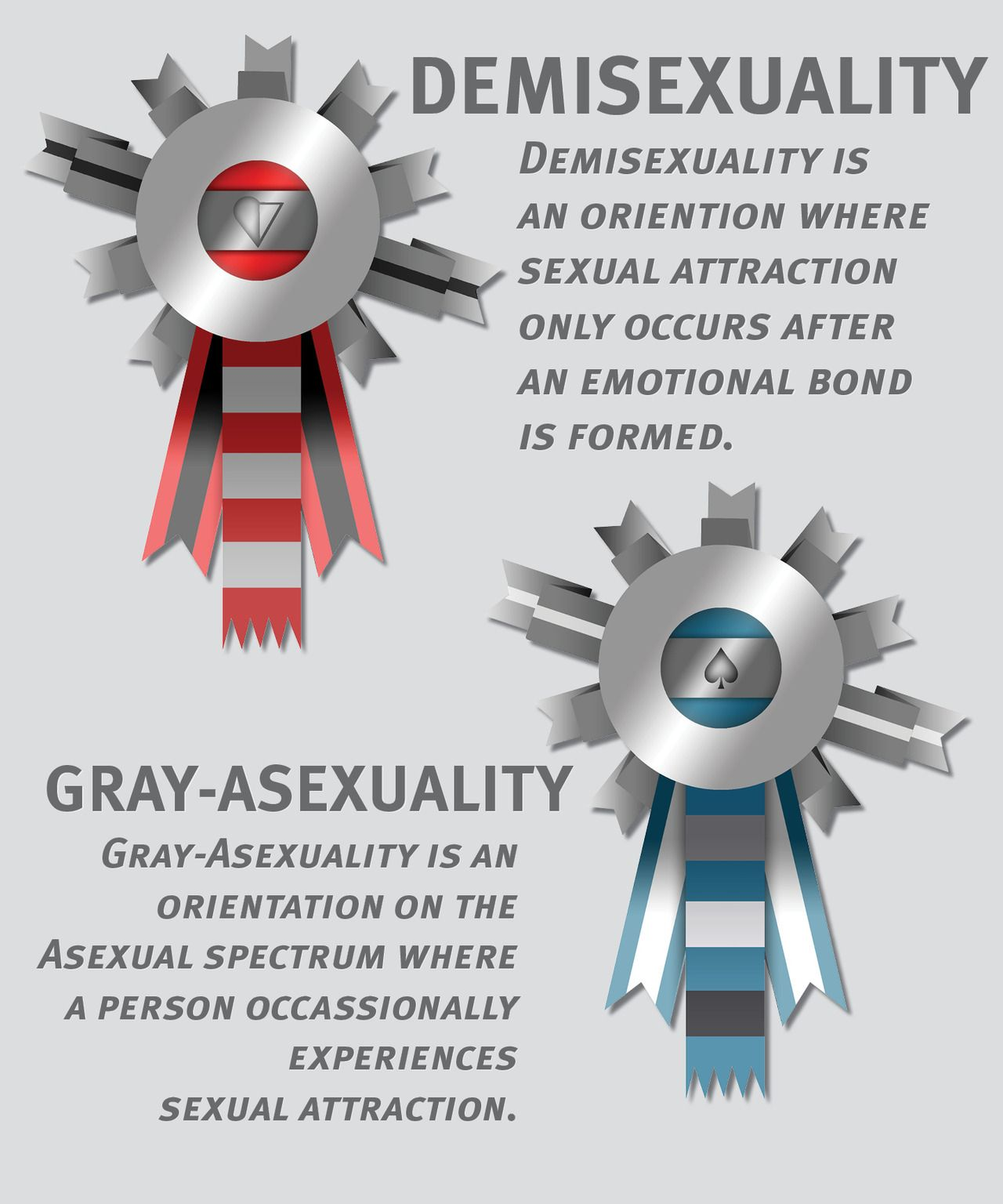 Gray sexuality definition