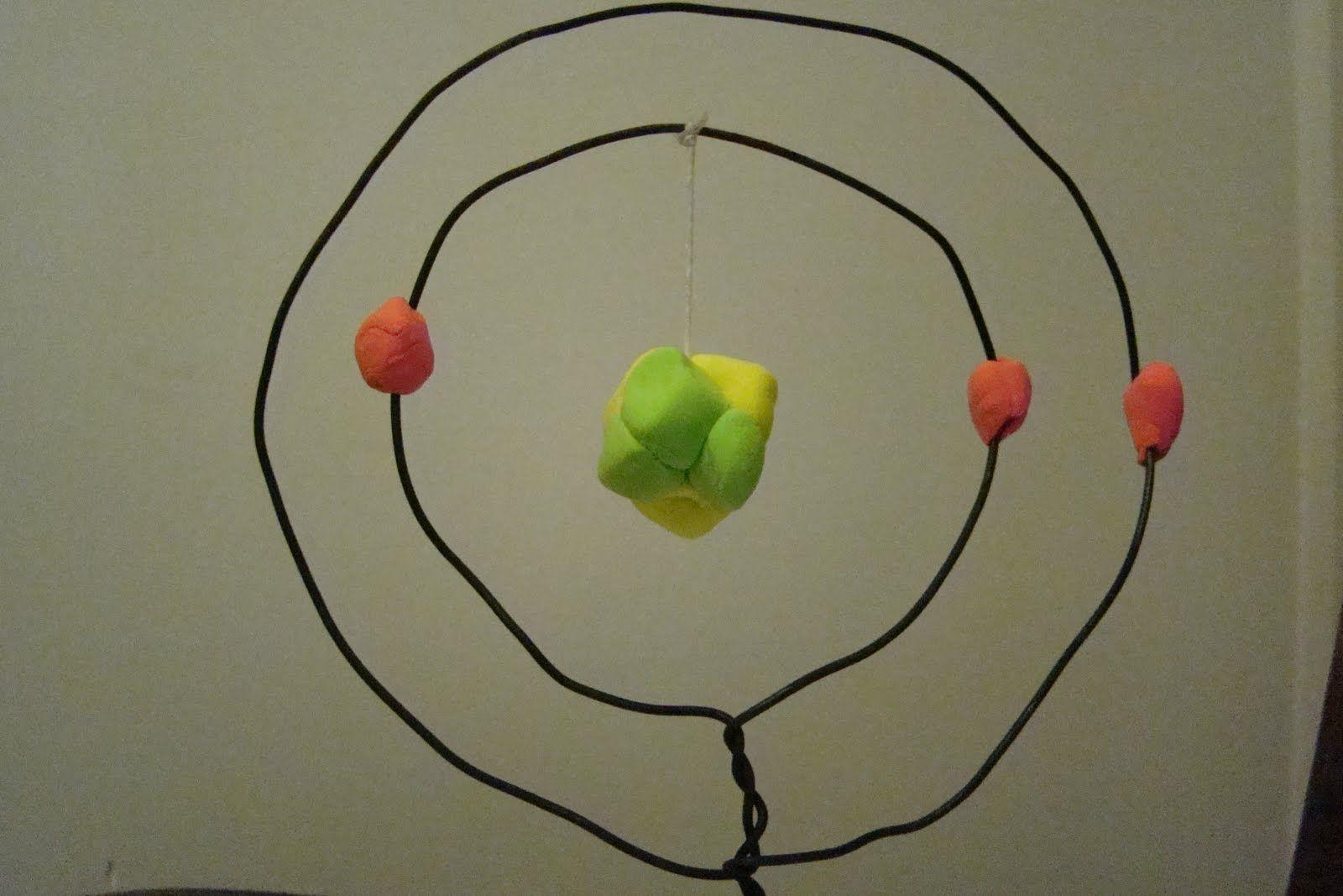 Atom Model Project Ideas