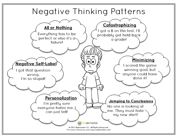 Help children learn about negative thinking patterns associated ...
