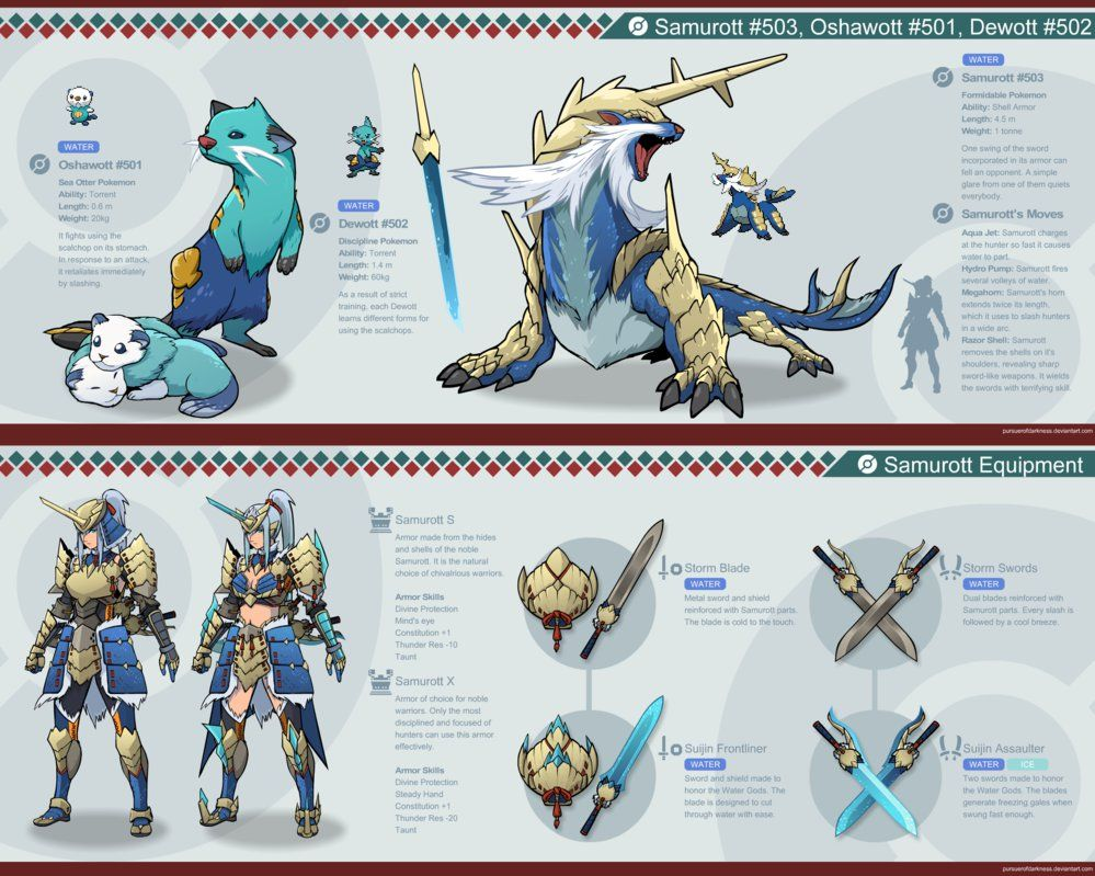 The Kyurem I M Basing It On Is The One In The Pokemon Movie Where It Has Cryogonal As Minions Kyurem Can Be Fought In A Pokemon Hunter Pokemon Monster Hunter