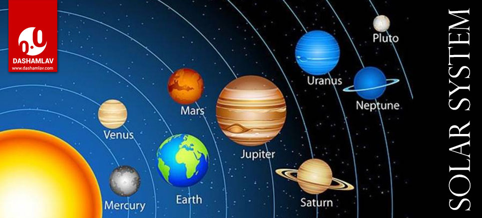 Pluto Planet Or Not Facts About A Demoted Dwarf Planet Solar System Dwarf Planet Science Drawing