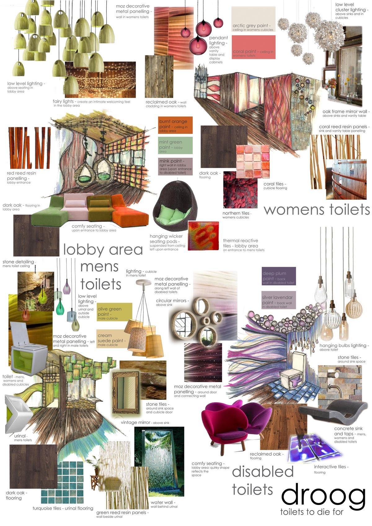 Pin by emma davis on for design students interior design - Interior design presentation layout ...