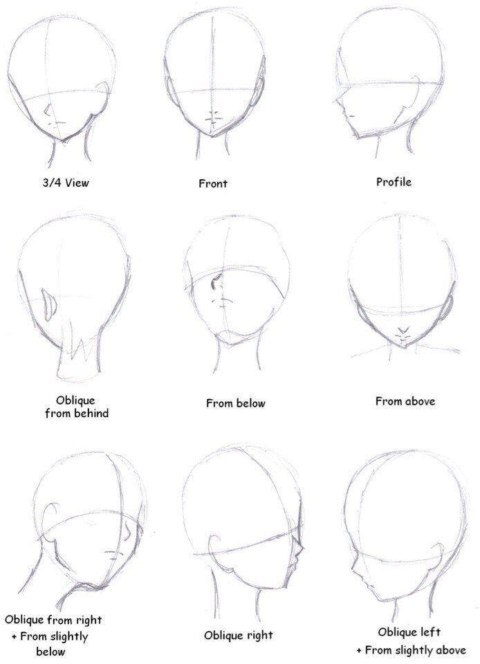 Pin By Russian Doshirak On Tutorialy Anime Drawings Tutorials Drawing Heads Manga Tutorial
