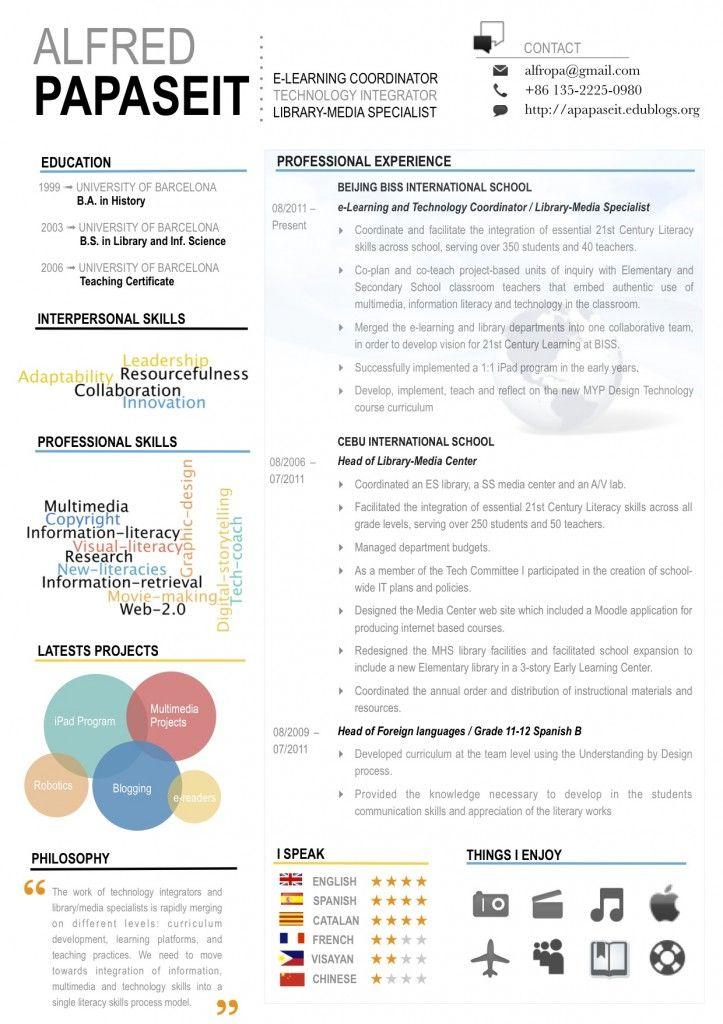 infographic resume alfredo papaseit dysgu pinterest