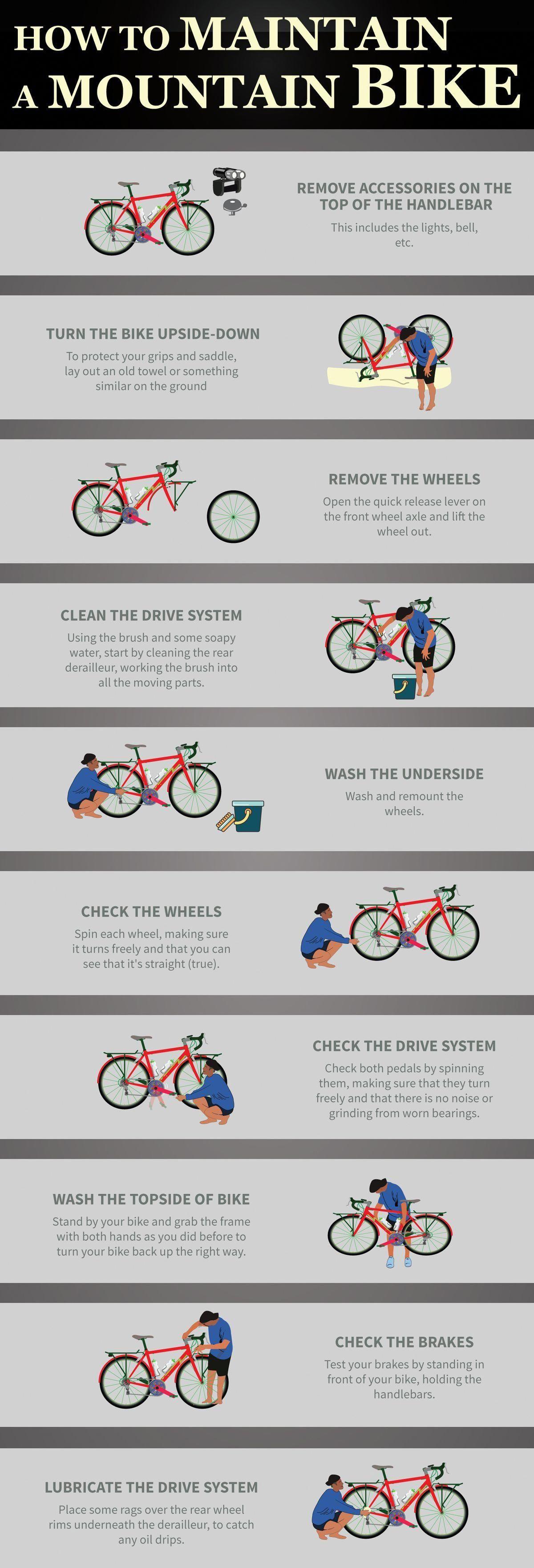 Bike Fitting Basics Mountain Bike Frames Bike Road Bike Training