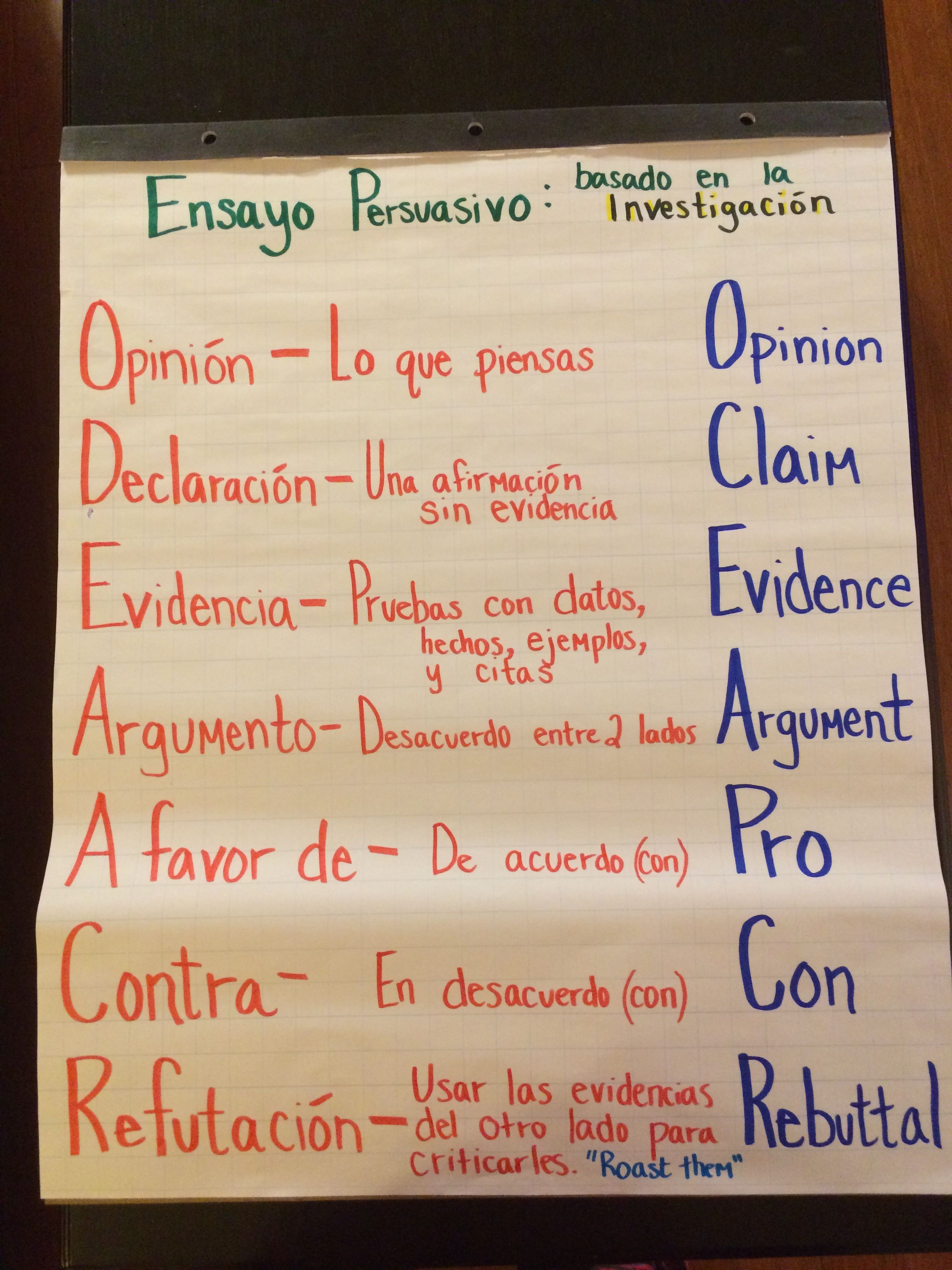 Tcrwp Lucy Calkins Argumentative Unit Vocabulary