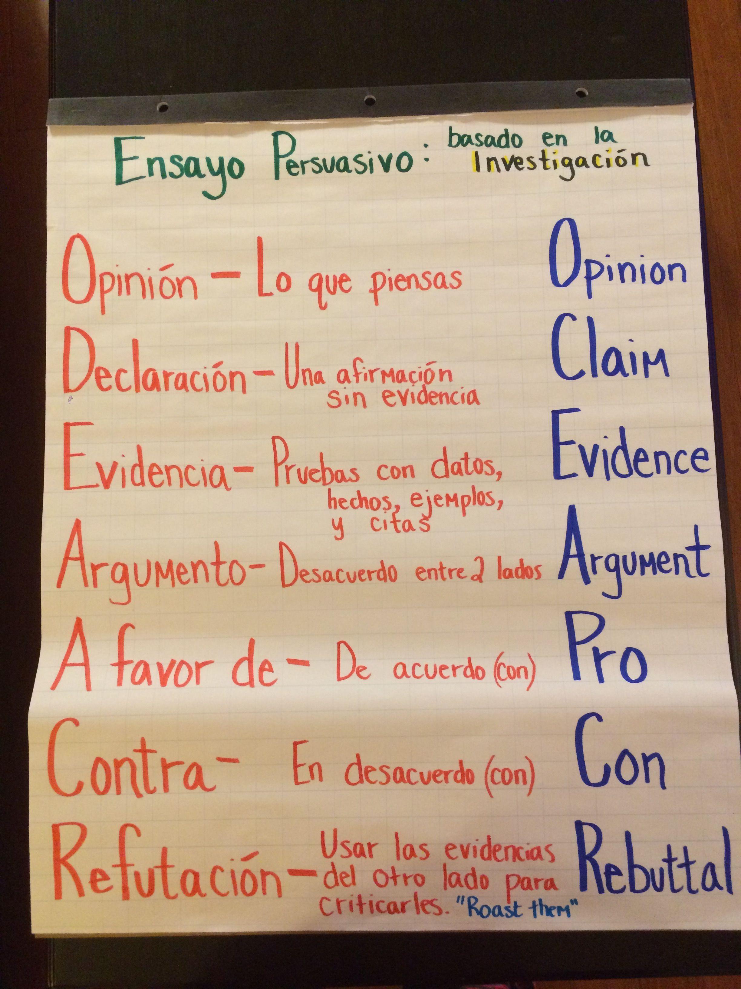 Tcrwp Lucy Calkins Argumentative Unit Vocabulary