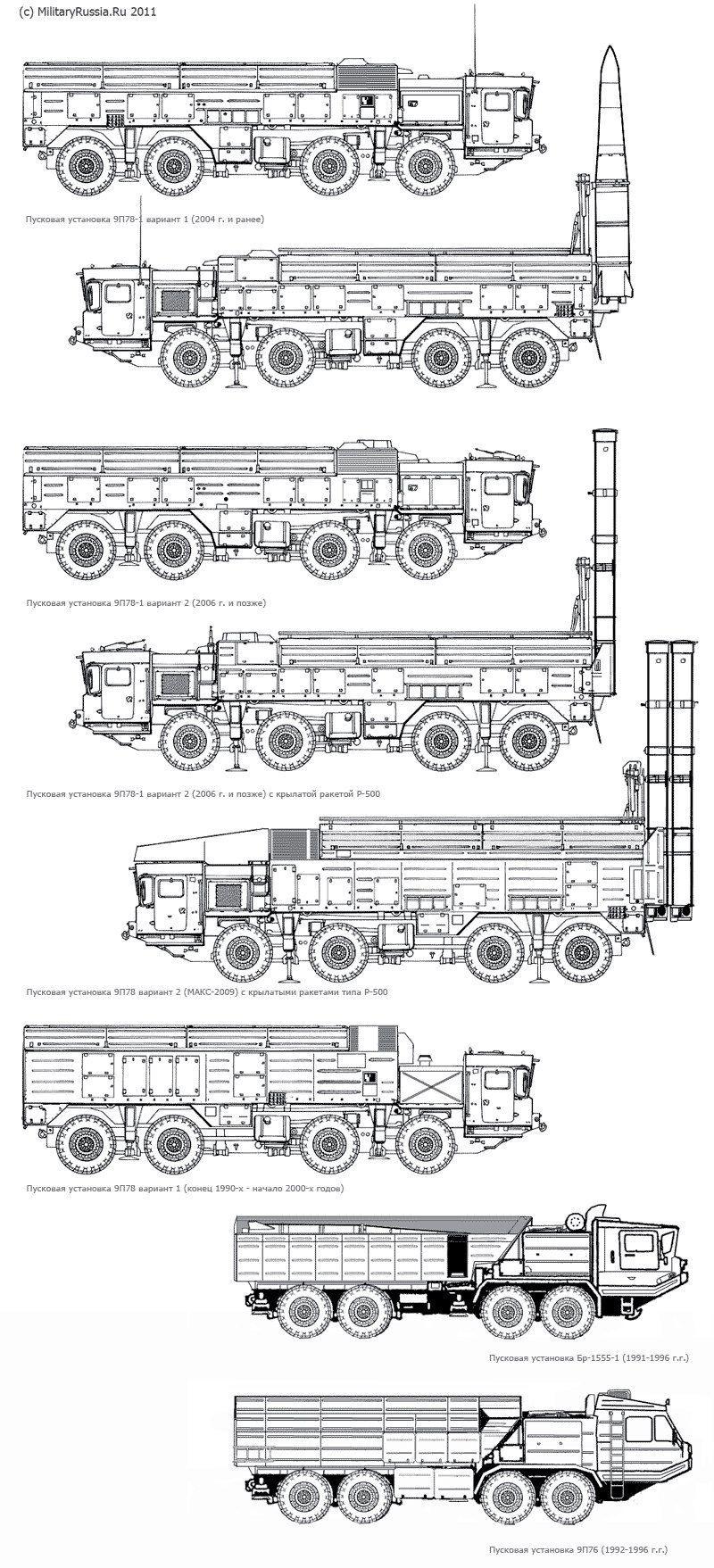 Раскраска брони транспортер автозапчасти на т4 транспортер
