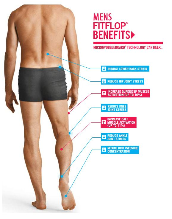 a8f5a44454c43 Mens Fitflop Benefits Size Chart