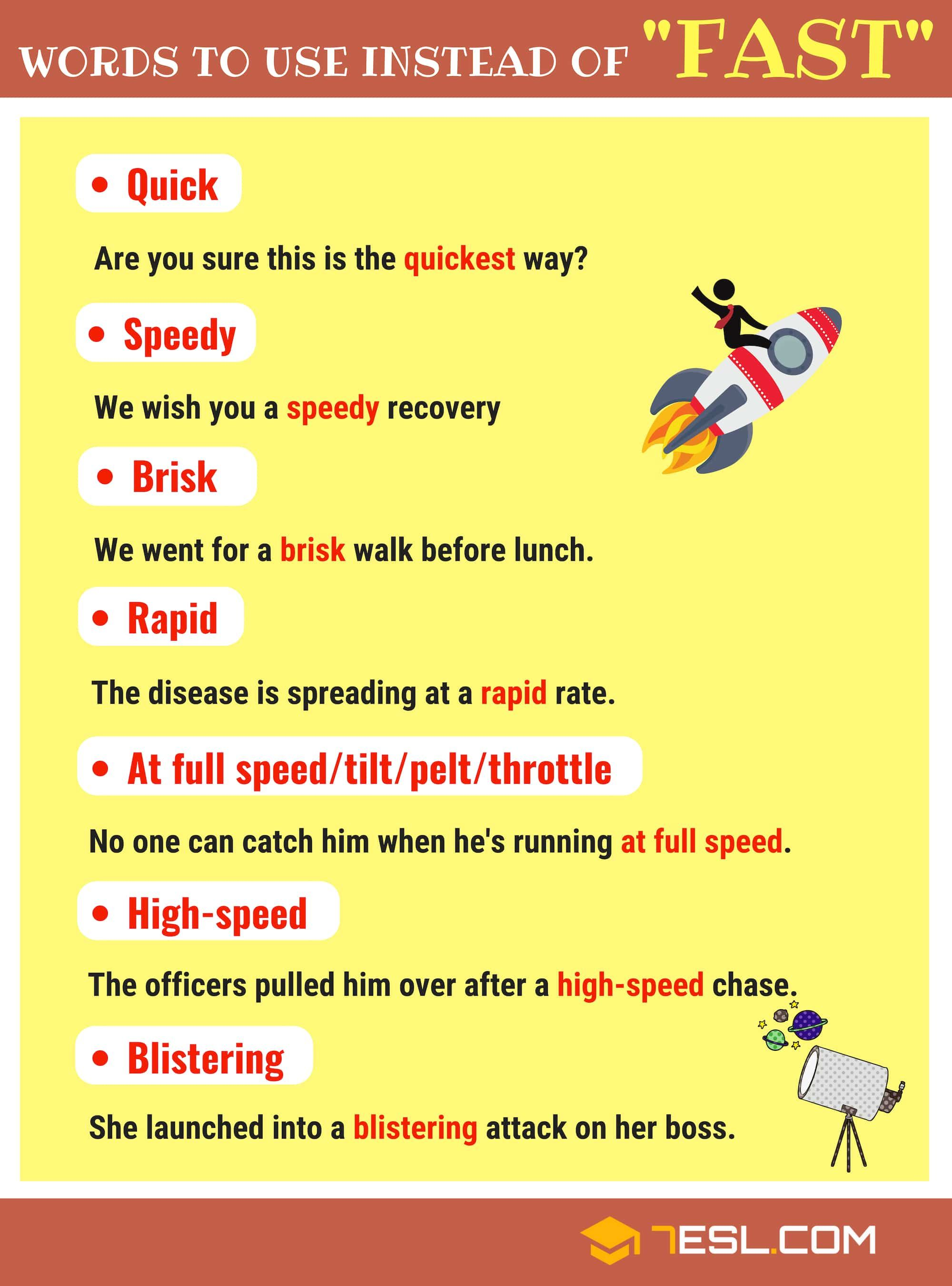 fast synonyms list of