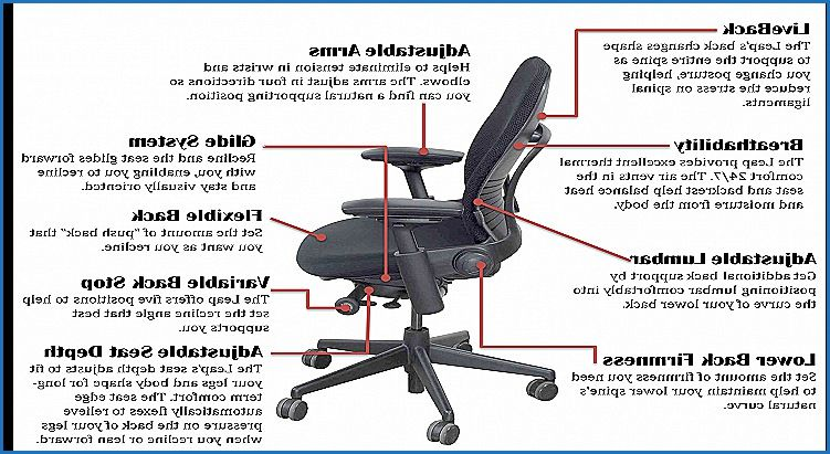 Countermoon Org Office Chair Parts Chair Parts Office Inspiration