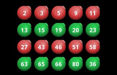 Keno Maroc du Lundi 22 Mai 2017 - Resultat du Tirage 203255 - http://www.resultatloto.co/keno-maroc-du-lundi-22-mai-2017-resultat-du-tirage-203255/
