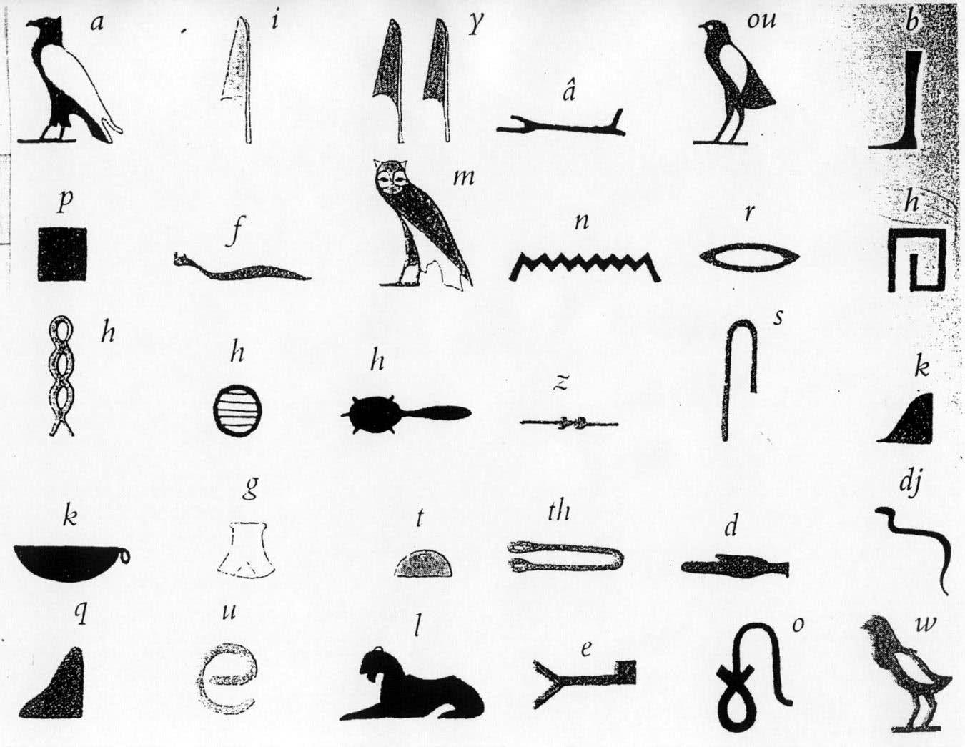 египетские символы в картинках и их значение женщин, позирующих военной