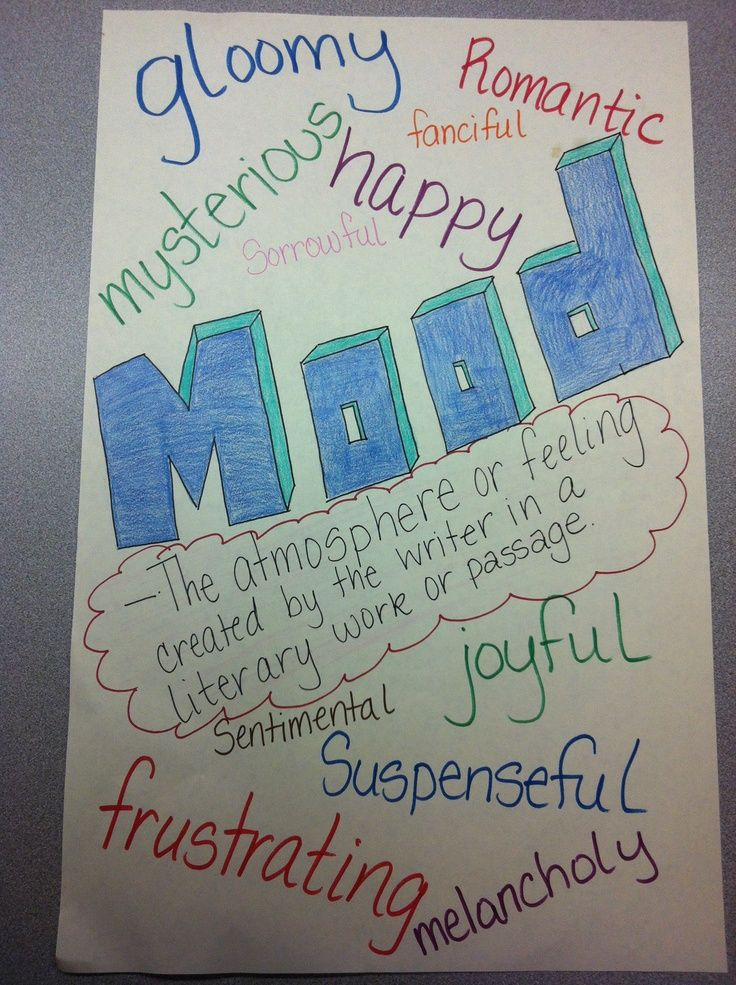 An anchor chart to explain and give examples for mood picture – Sample Mood Chart